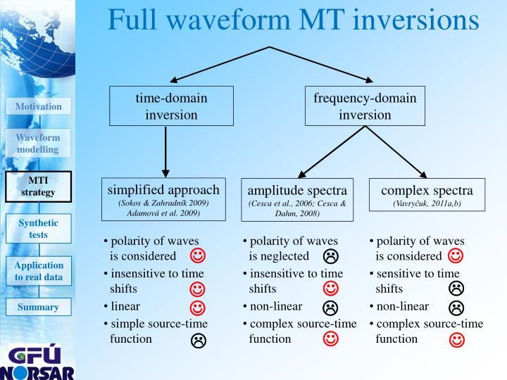 Full waveform MT inversions