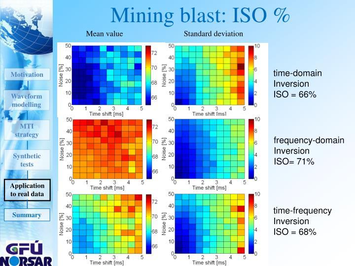 Mining blast: ISO %