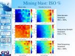 mining blast iso