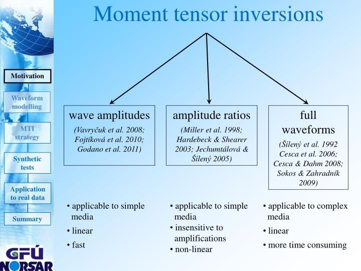 Moment tensor inversions