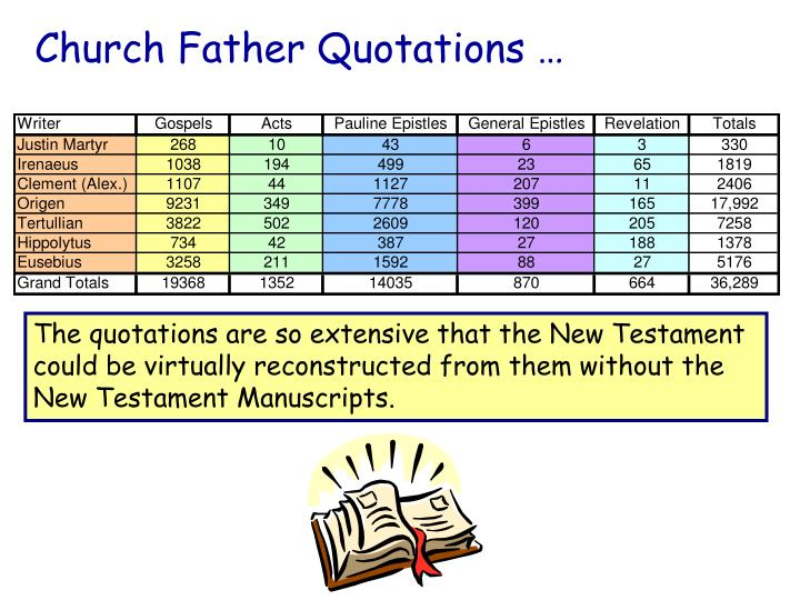 Church Father Quotations …