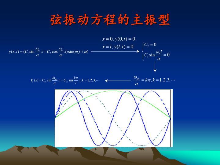 弦振动方程的主振型