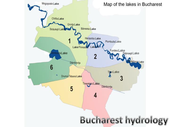 Bucharest hydrology