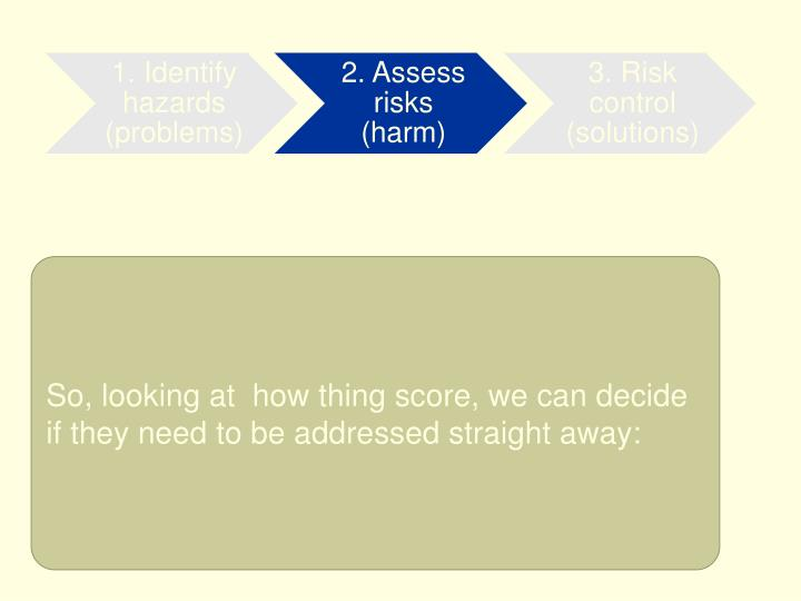 So, looking at  how thing score, we can decide if they need to be addressed straight away: