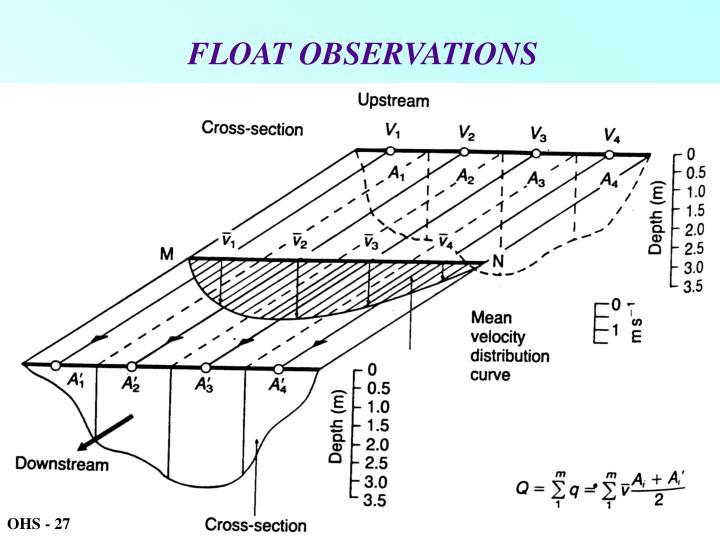 FLOAT OBSERVATIONS