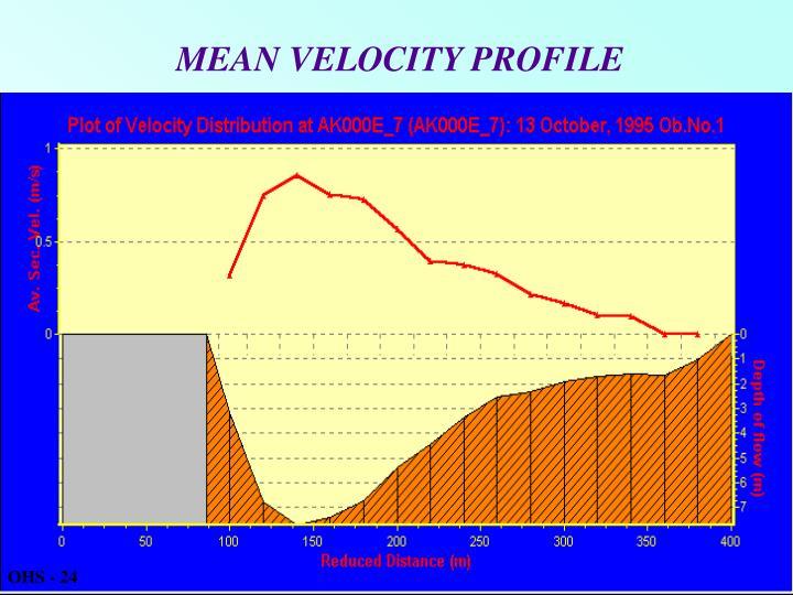 MEAN VELOCITY PROFILE