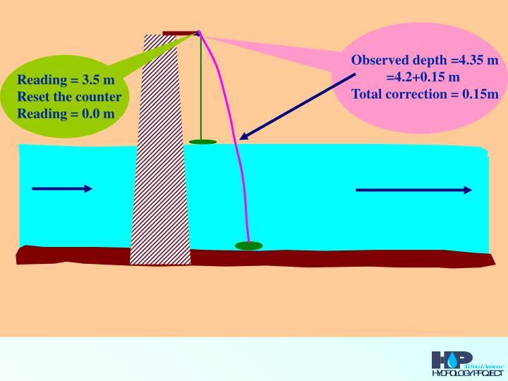 Observed depth =4.35 m