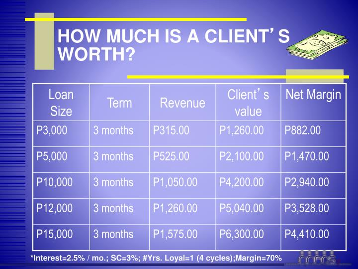 HOW MUCH IS A CLIENT