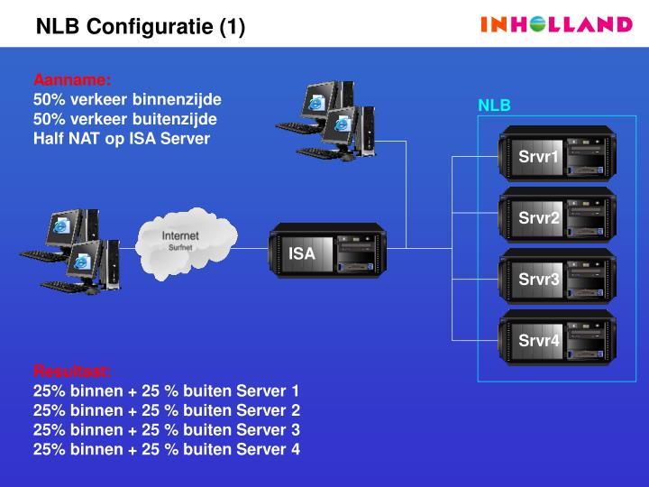 NLB Configuratie (1)