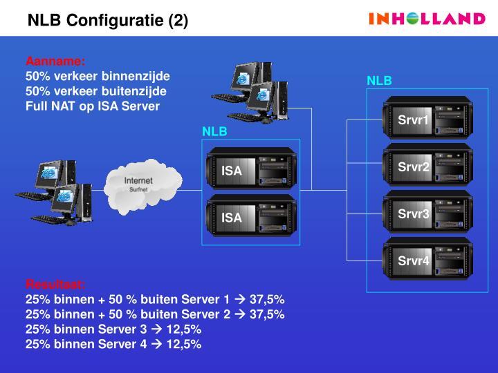 NLB Configuratie (2)