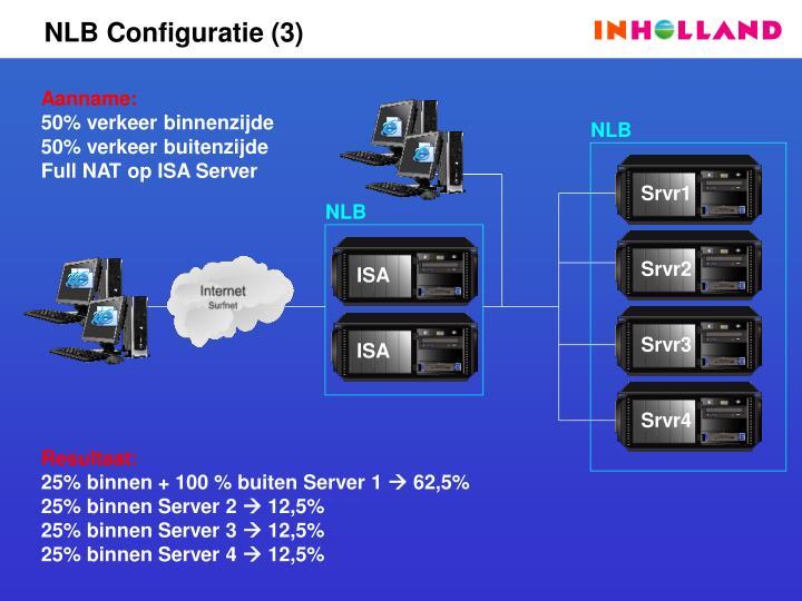 NLB Configuratie (3)