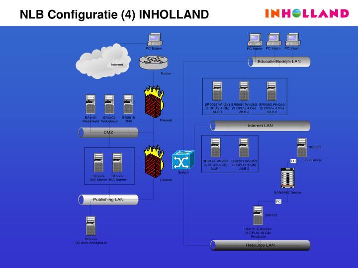 NLB Configuratie (4) INHOLLAND