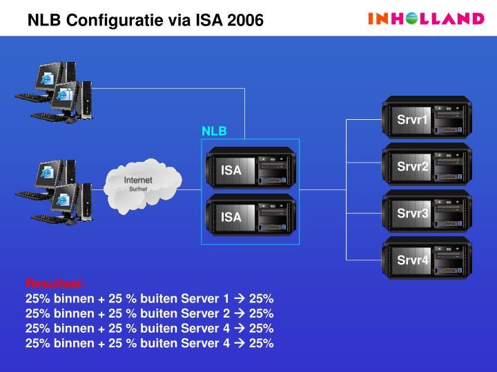 NLB Configuratie via ISA 2006