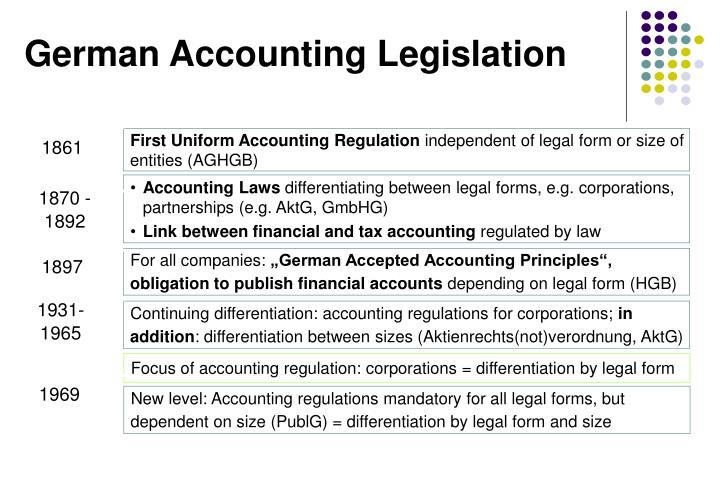German Accounting Legislation