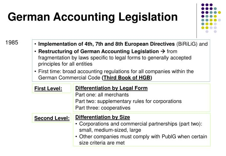 Implementation of 4th, 7th and 8th European Directives