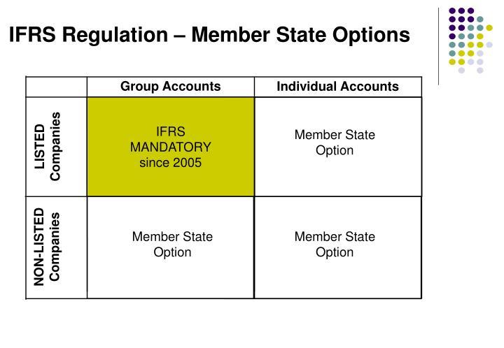 Group Accounts