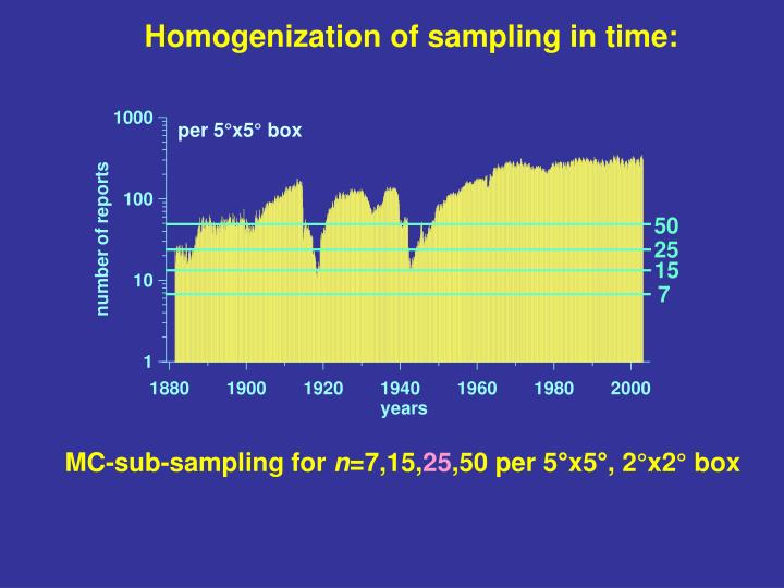 Homogenization of sampling in time: