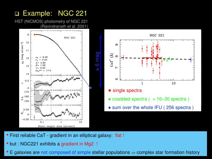 HST (NICMOS) photometry of NGC 221 (Ravindranath et al. 2001)