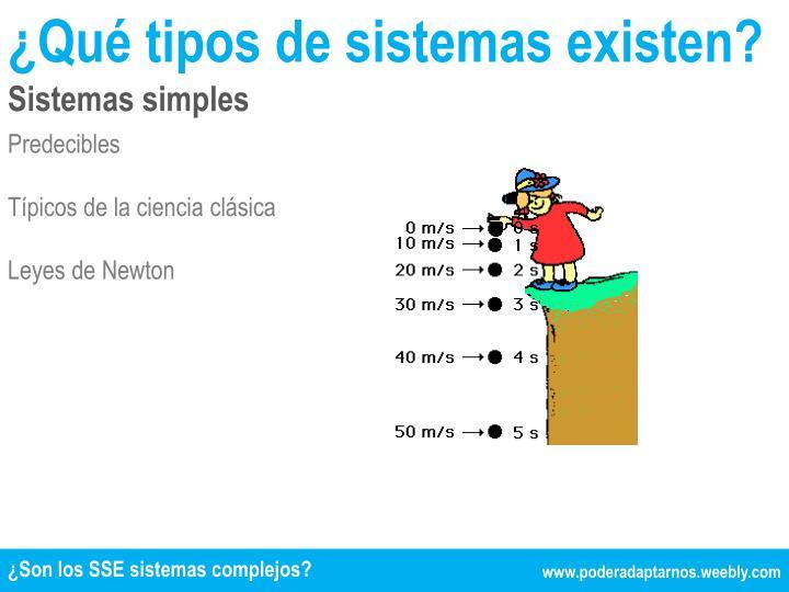 ¿Qué tipos de sistemas existen?
