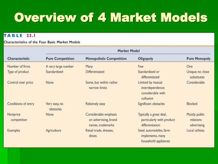 Overview of 4 Market Models