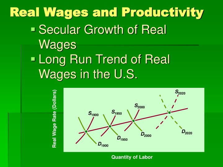 Real Wages and Productivity