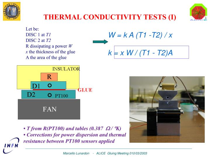THERMAL CONDUCTIVITY TESTS (I)
