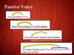 passive voice1