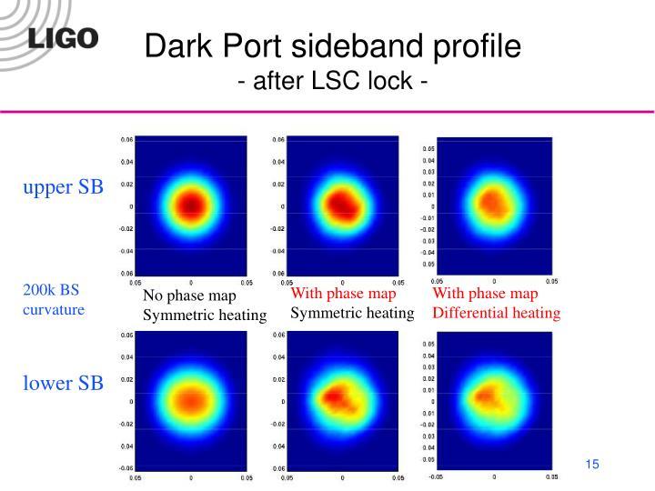Dark Port sideband profile