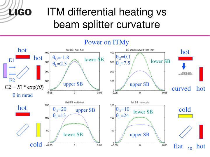 ITM differential heating vs beam splitter curvature