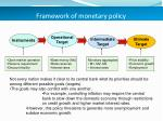 framework of monetary policy