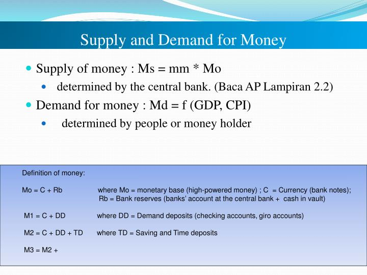 Supply and Demand for Money