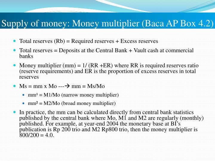 Supply of money: Money multiplier (Baca AP Box 4.2)