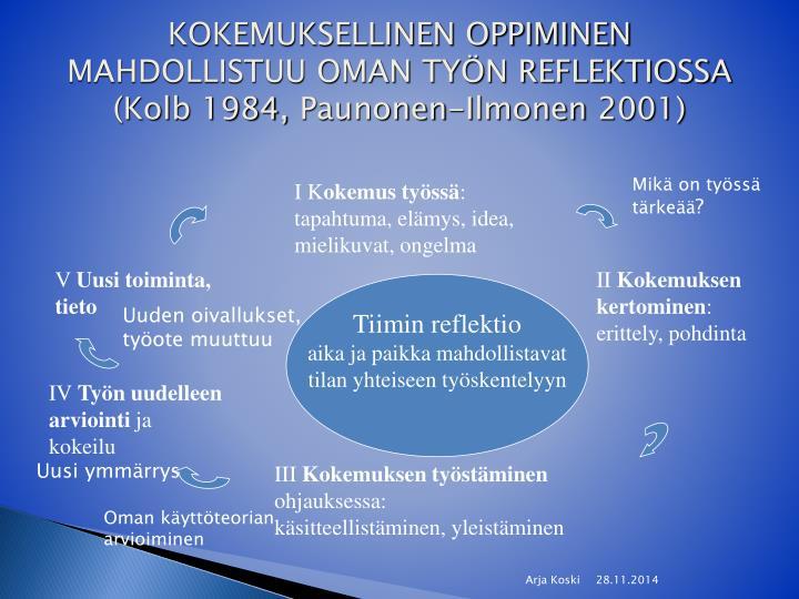 KOKEMUKSELLINEN OPPIMINEN MAHDOLLISTUU OMAN TYÖN REFLEKTIOSSA (Kolb 1984,