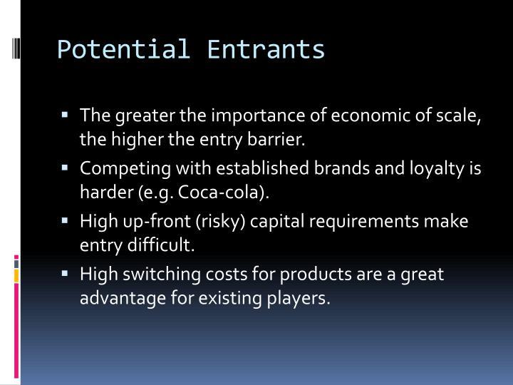 Potential Entrants