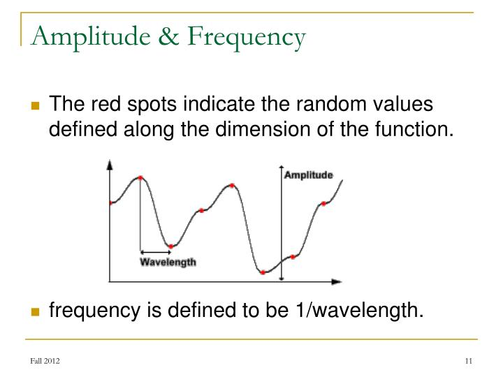 Amplitude & Frequency