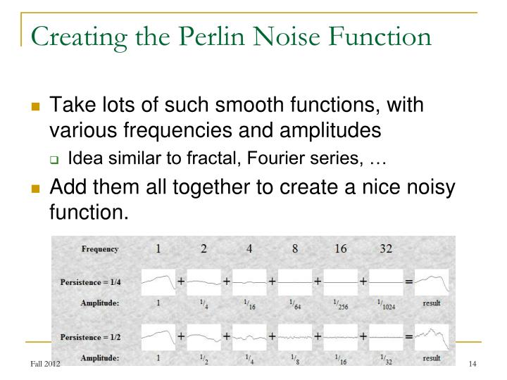 Take lots of such smooth functions, with various frequencies and amplitudes