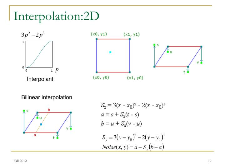 Interpolation:2D