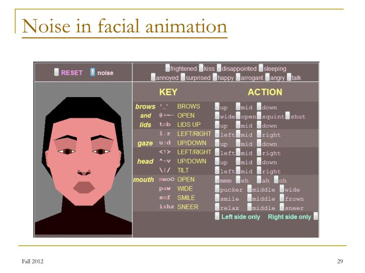Noise in facial animation