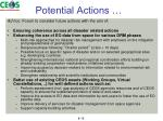 potential actions