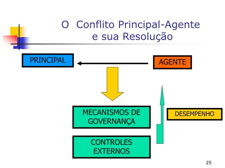 O  Conflito Principal-Agente