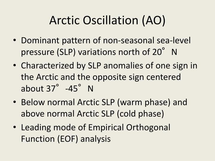Arctic Oscillation (AO)