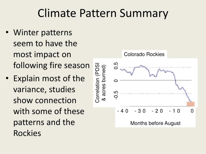 Climate Pattern Summary
