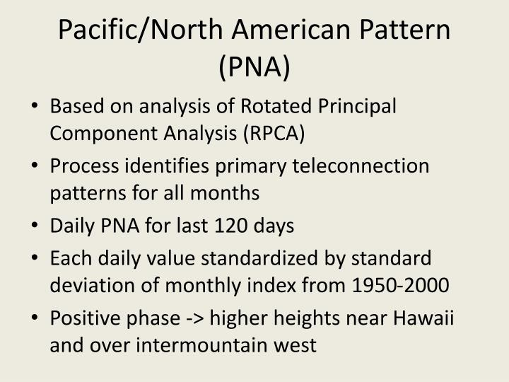 Pacific/North American Pattern (PNA)