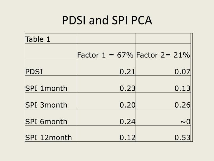 PDSI and SPI PCA