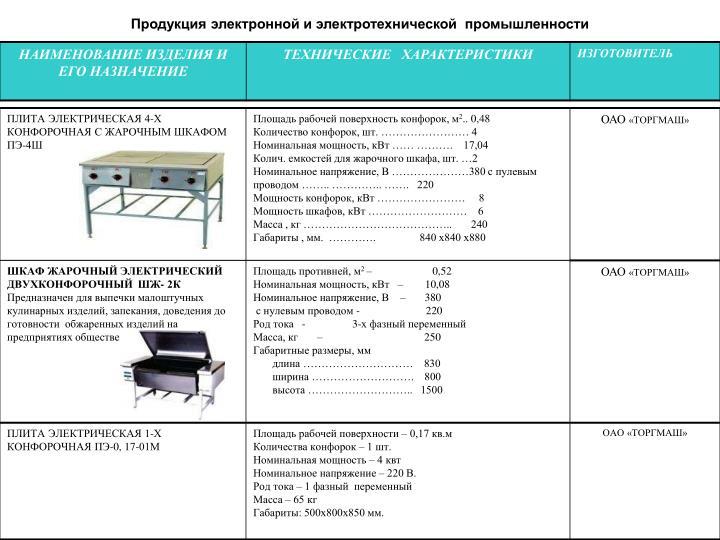 Продукция электронной и электротехнической  промышленности