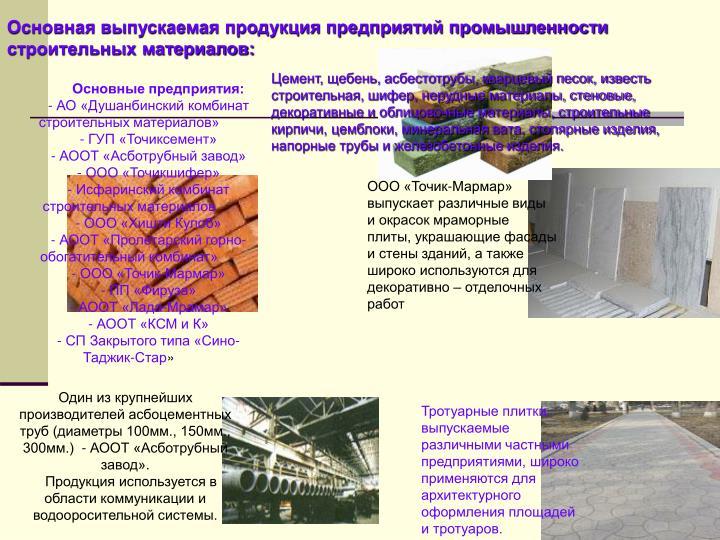 Основная выпускаемая продукция предприятий промышленности строительных материалов: