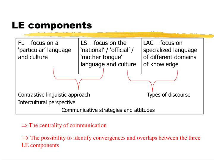 LE components