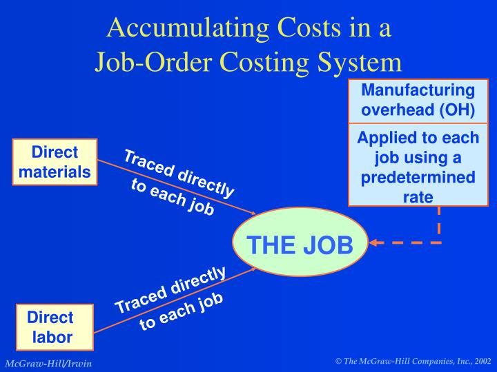 Accumulating costs in a job order costing system