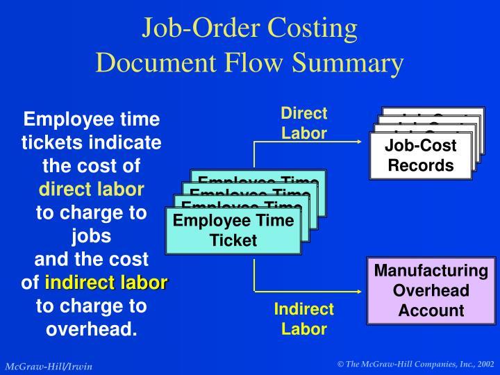 Job Cost Sheets