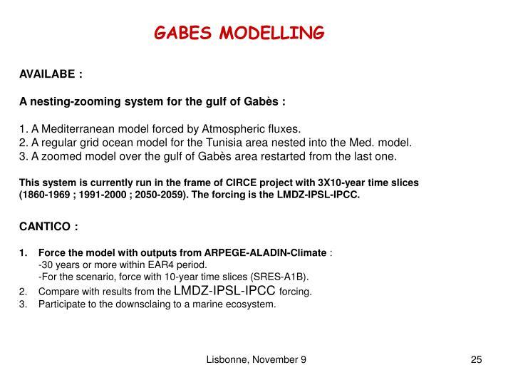 GABES MODELLING